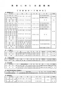 【京都御所~ 下鴨神社】
